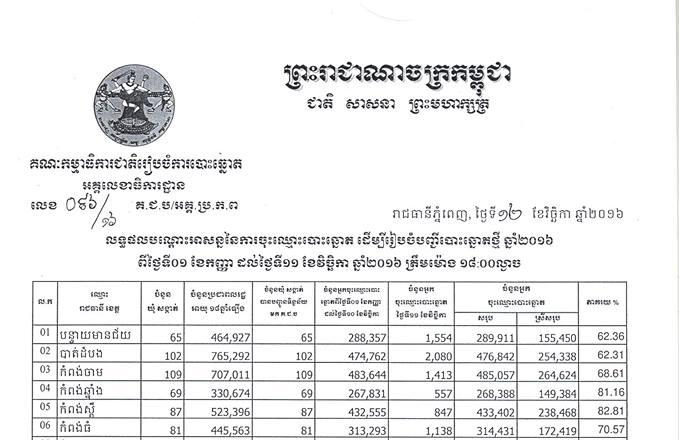 %e1%9e%82%e1%9e%87%e1%9e%94-copy